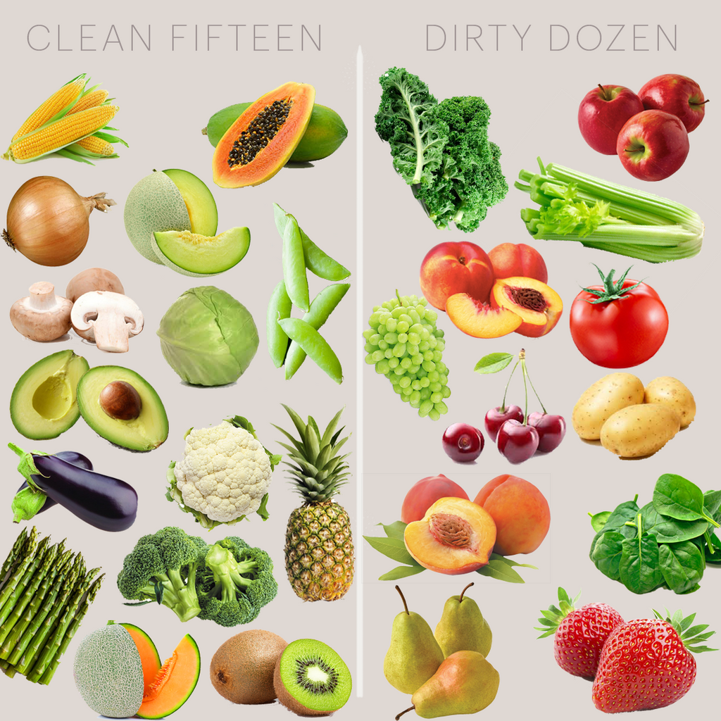 The Clean Fifteen & Dirty Dozen (2020 Edition)