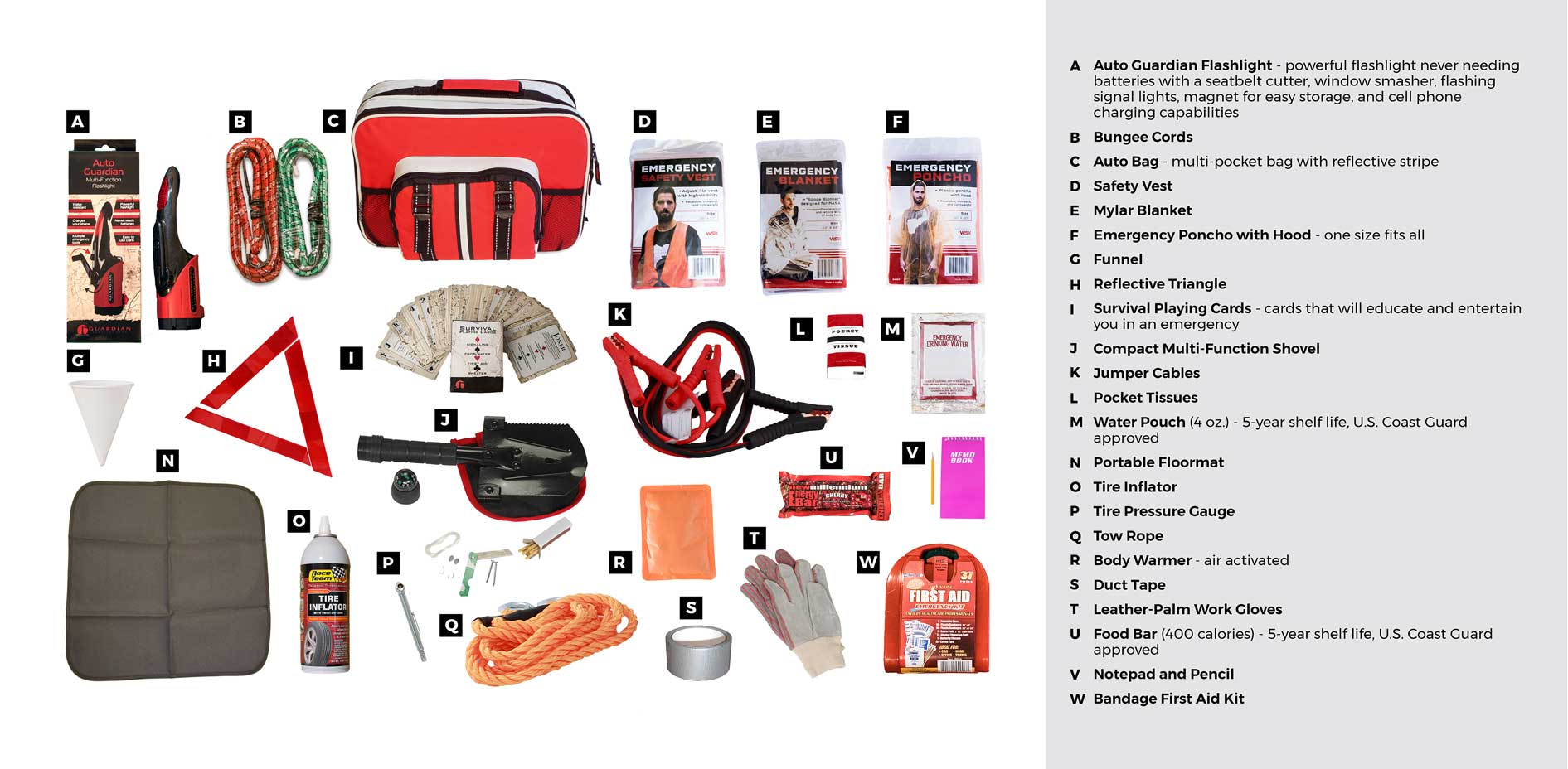ultimate auto emergency kit