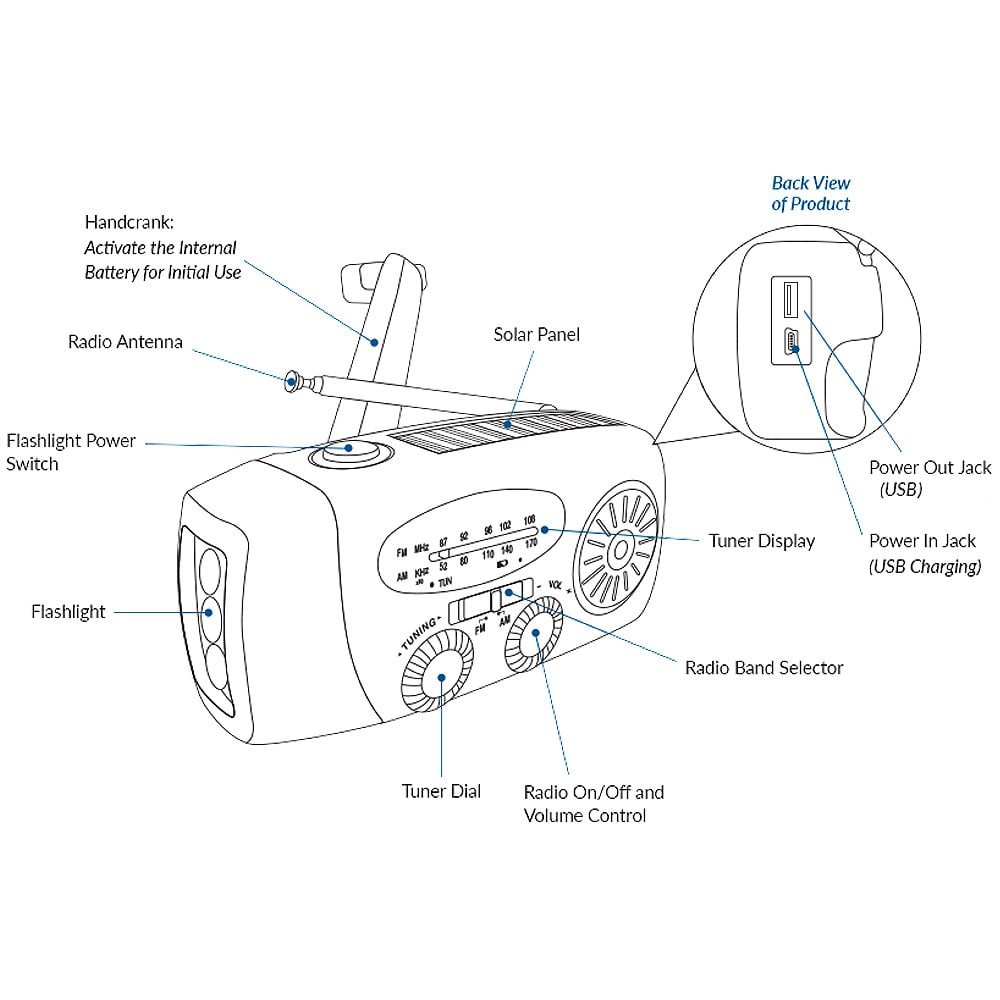 Hand Crank Flashlight Diagram Trusted Wiring Diagrams Schematic Electronics Instruments Stealth Angel Survival Generator