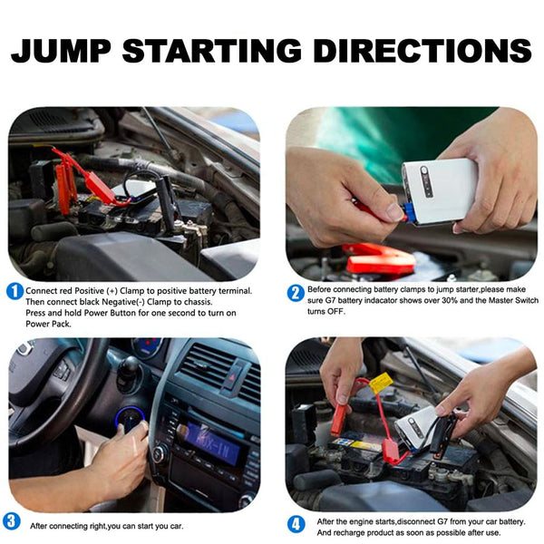 SA-CPB400 Portable Car Battery Jump Starter (12V 12,000mah 400A) and USB Power Bank w/ LED Flashlight