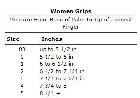 WOMANS%20NARROW%20-%20SINGLE%20BUCKLE%20size%20chart.JPG