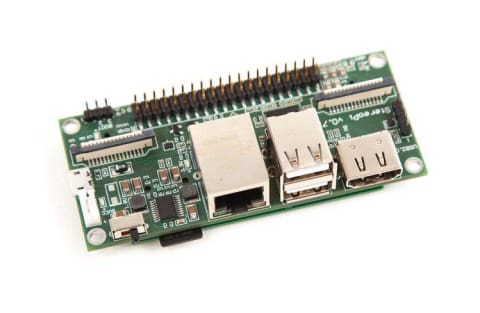 Stereo Pi - Camera for Raspberry Pi