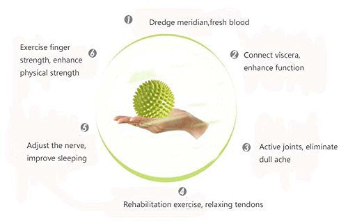Bbshop Massage Ball Set (2 Hard Spiky & 1 Lacrosse Ball ) Sport Fitness Hand Foot Pain Relief