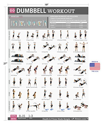 2e2303867f8 ... Dumbbell Exercise Workout Poster For Women Laminated Exercise For Women  Leg