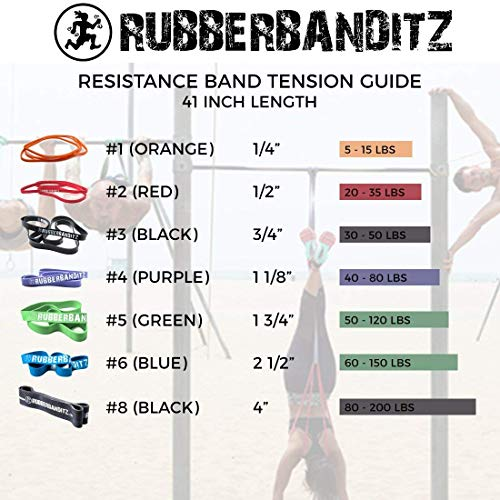 Rubberbanditz Pull Up Assist Resistance Bands Heavy Duty Loop Exercise Workout Bands for Powerlifting, Mobility, and Stretching