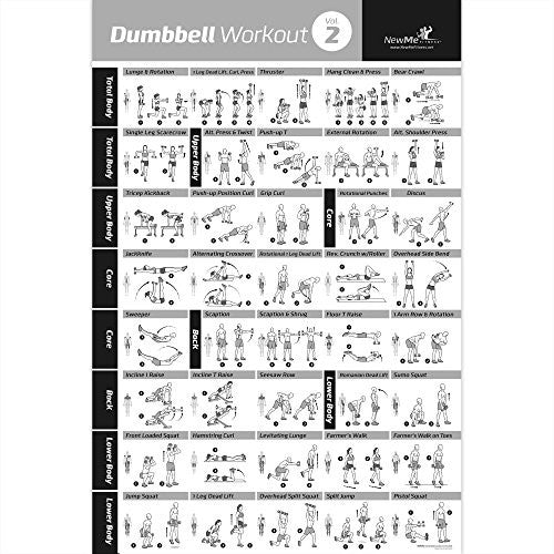 Dumbbell Exercise Poster Vol. 2 Laminated   Workout Strength Training Chart   Build Muscle Tone & Ti