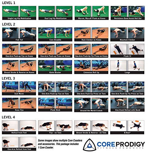 Core Coaster   Ab, Core And Total Body Wheel Ab Roller Exercise System (Single)