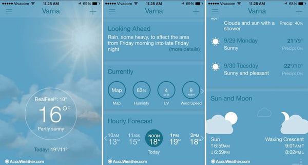 weather app accuweather comprehensive weather app