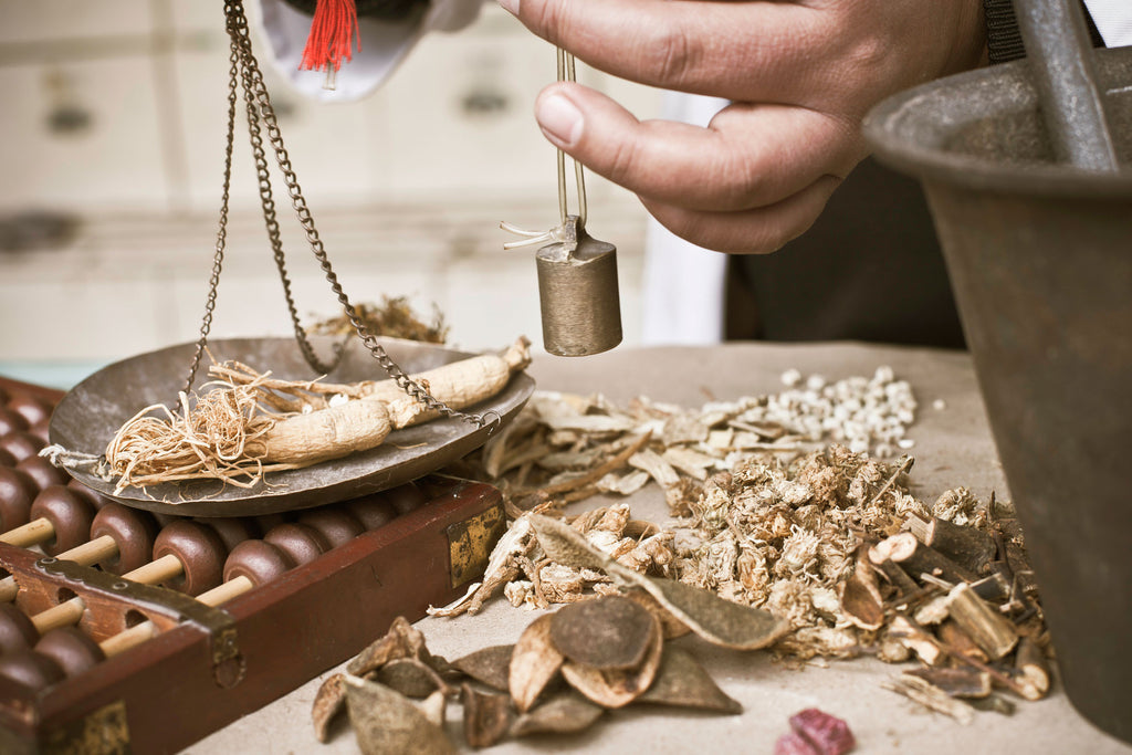 What is Traditional Chinese Medicine & Acupuncture?