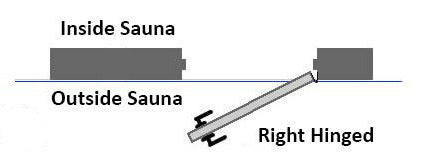 Superior Sauna Right Door Swing Example