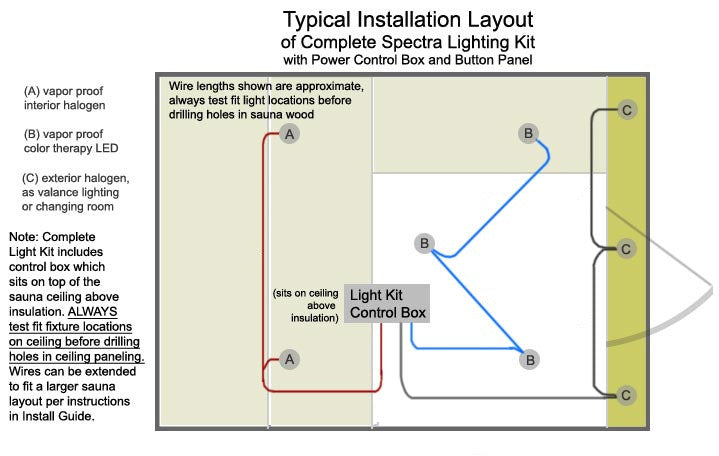 Superior Sauna Recessed Light Kit Installation Layout