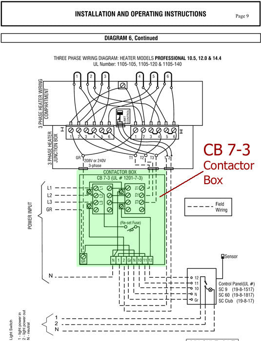 sauna control contactor box for la, pro, octa heaters 3 ... infrared sauna wiring diagram infrared heater wiring diagram #9