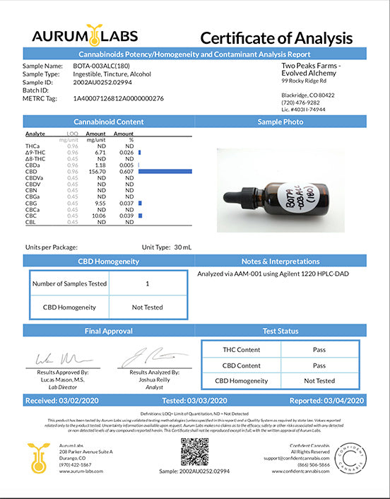 Water Soluble Phytocannabinoid Rich Tinctures