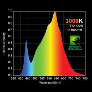 Horticulture Lighting Group HLG-550V2 Full Spectrum LED Grow Light - GrowTech Garden