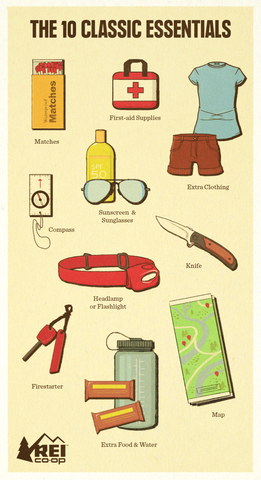 The 10 Essentials For Camping