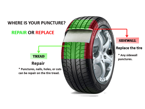 tyre side wall - tire repair or replace
