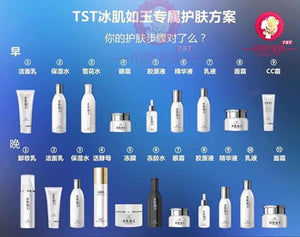 TST Products Usage Guide