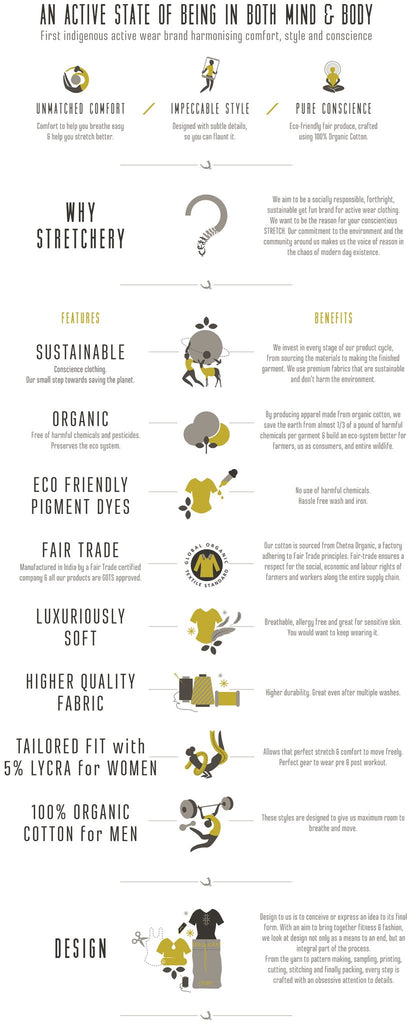 Organic cotton clothing on fairtrunk by Stretchery infographic