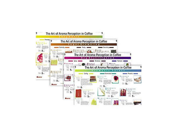 SCAA -Art of Aroma Set of 4 Posters
