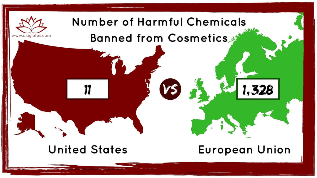Safe cosmetics, dangerous skin care chemicals banned in US vs. Europe