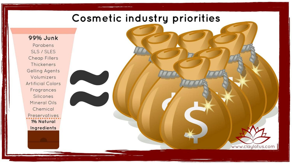What matters to the beauty industry analysis