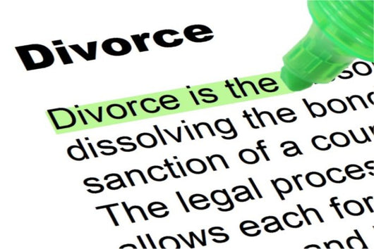 California divorce document template collection
