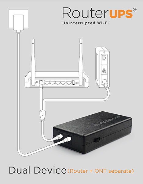 RouterUPS - Power Backup for Two Devices - WiFi Router and Modem