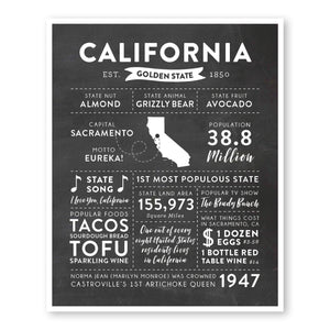 California State Infographic wall art print
