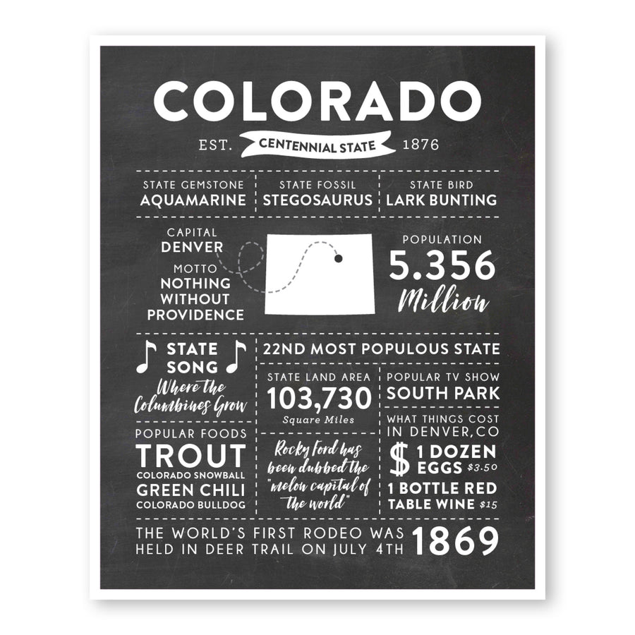 Colorado State Infographic wall art print