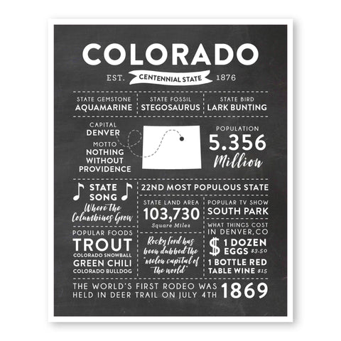 Colorado-map-art-infographic-denver-CO-wall-decor