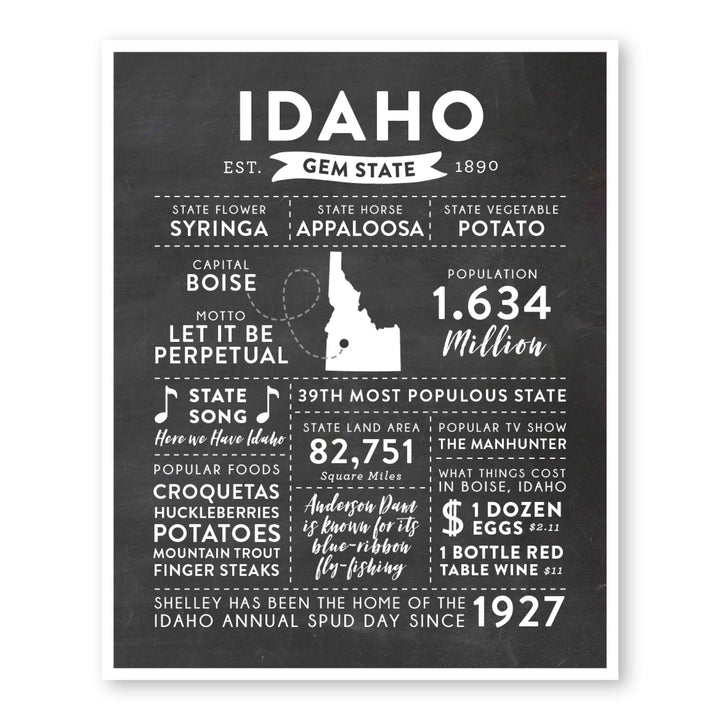 Idaho State Infographic wall art print