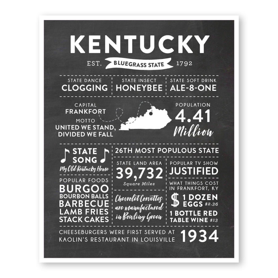 Kentucky State Infographic wall art print