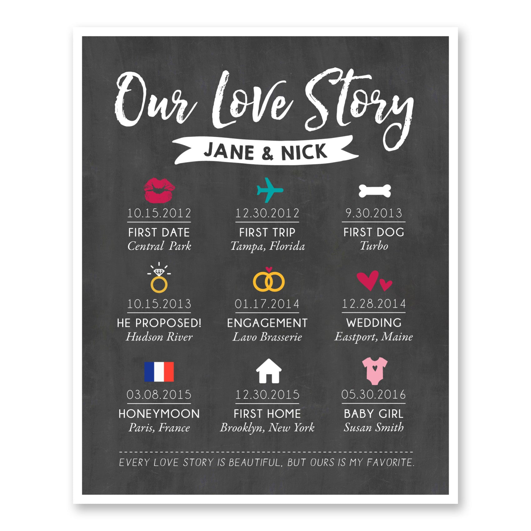 Our Love Story Wedding Idea: Our Love Story – Puff Paper Co