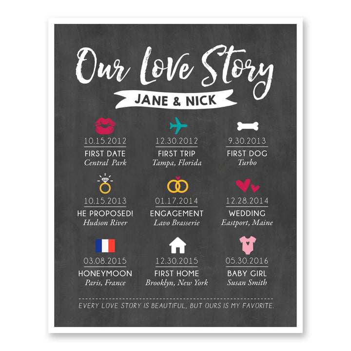 Unique Anniversary Gifts Custom Love Story