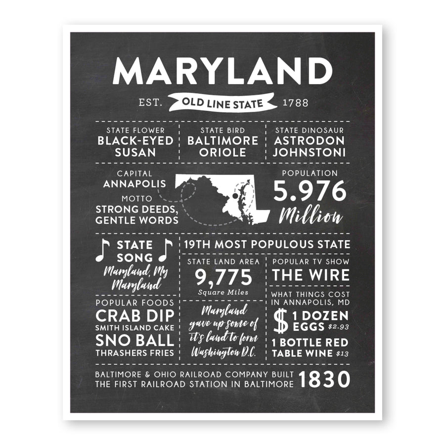 Maryland State Infographic wall art print
