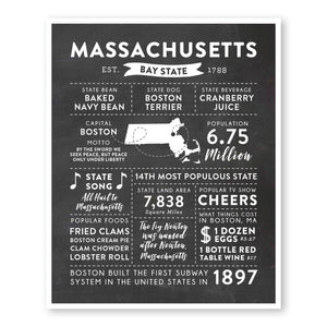 Massachusetts State Infographic wall art print