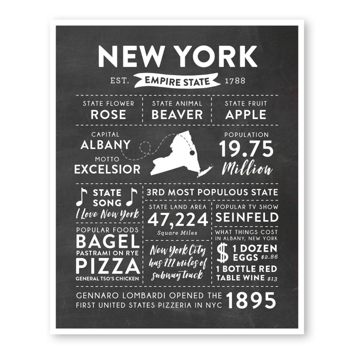 New York City State Infographic wall art print