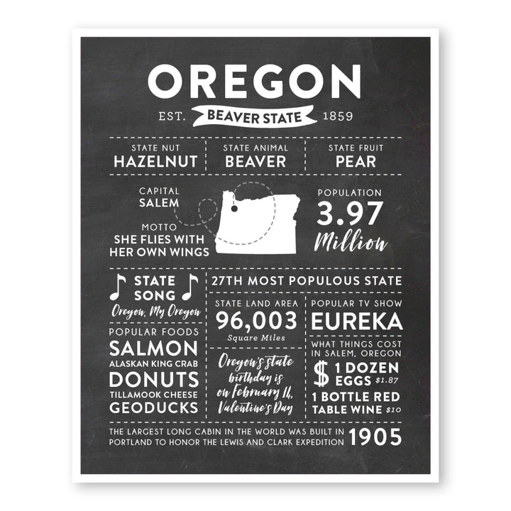 Oregon State Infographic wall art print