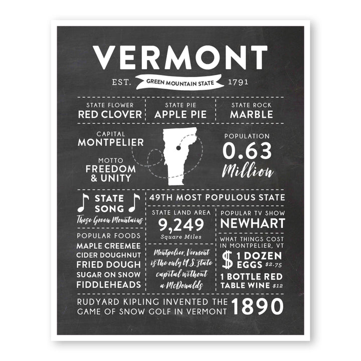 Vermont State Infographic wall art print