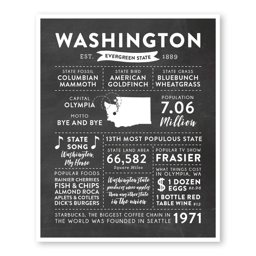 Washington State Infographic wall art print