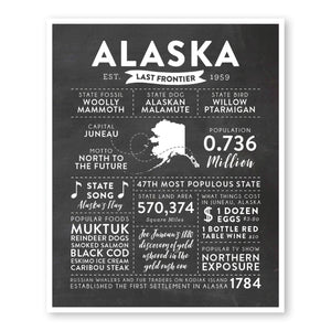 Alabama State Infographic wall art print