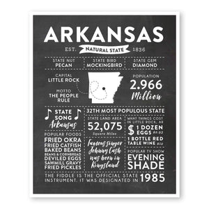 Arkansas State Infographic wall art print