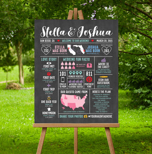 Chalkboard Wedding Infographic Sign