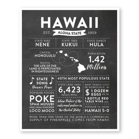 hawaii-map-art-infographic-honolulu-home-decor