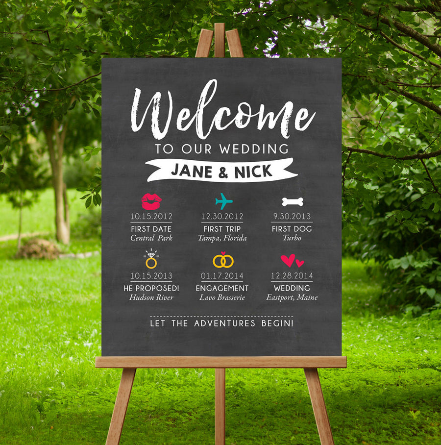 Infographic With Icons Wedding Sign