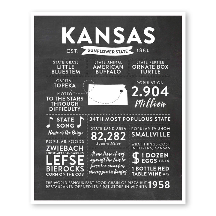 Kansas State Infographic wall art print