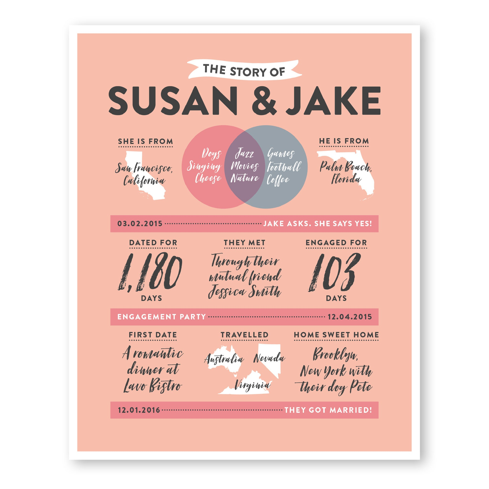 Our Love Story Wedding Idea: Personalized Modern Love Story