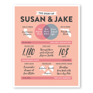 Our Love Story Personalized Modern Love Story Infographic