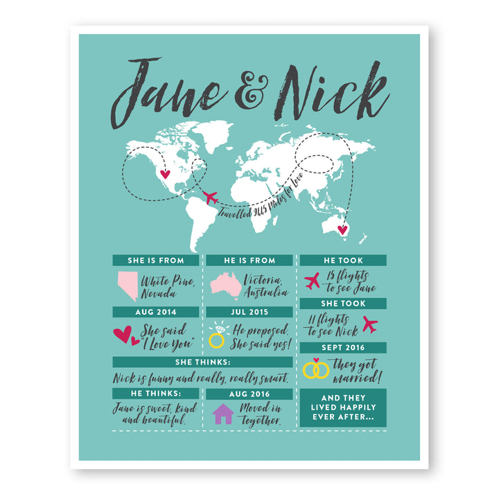 Anniversary Gifts Long Distance Love Story world map