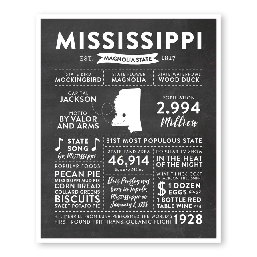 Mississippi State Infographic wall art print